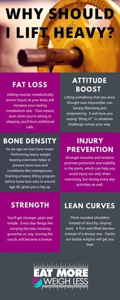 Nowadays, you can't read about fitness without finding recommendations for women to lift weights…heavy weights. Statements like this might leave you scratching your head trying to determine just what qualifies as heavy lifting. The benefits of heavy lifting are many. I've highlighted a few. Visit for full article. #em2wl #heavylifting #strengthtraining