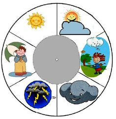 El tiempo que hace Weather Vocabulary, Dj Inkers, Object Pronouns, Wedding Stage Decorations, Spanish Activities, Kindergarten Teachers, Play To Learn, Preschool Learning, Classroom Decor