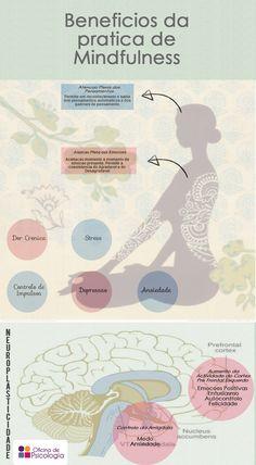 Os benefícios do mindfulness