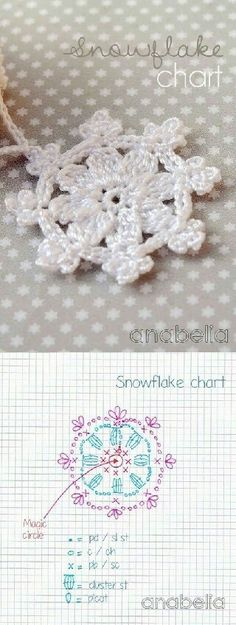 Crcrocheochet Snowflakes - Chart ❥ // hf -- i wanna learn to crochet just to make these for my tree! Crochet Diagram, Crochet Motif, Diy Crochet, Crochet Crafts, Crochet Stitches, Crochet Projects, Crochet Snowflake Pattern, Crochet Stars, Crochet Snowflakes