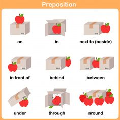 French Prepositions of Place - Lawless French Grammar English Worksheets For Kids, English Lessons For Kids, Preschool Printables, Kindergarten Worksheets, Prepositions Worksheets, French Prepositions, Preposition Activities, Prepositional Phrases, French Grammar
