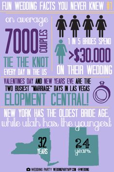 Wedding facts and statistics about current wedding trends. Wedding Planning On A Budget, Budget Wedding, Plan Your Wedding, Wedding Tips, Wedding Hacks, Wedding Trends, Wedding Stuff, Wedding Trivia, Wedding Costs
