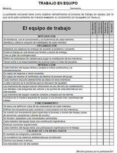 Elementary Digital Scientific Inquiry Presentation Scoring Guide