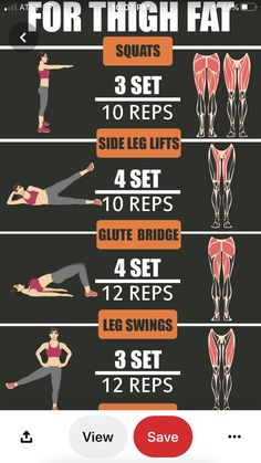 Body Weight Leg Workout, Leg And Glute Workout, Easy Workouts, At Home Workouts, Glute Bridge, Leg Lifts, Thigh Exercises, Women Legs, Loose Weight