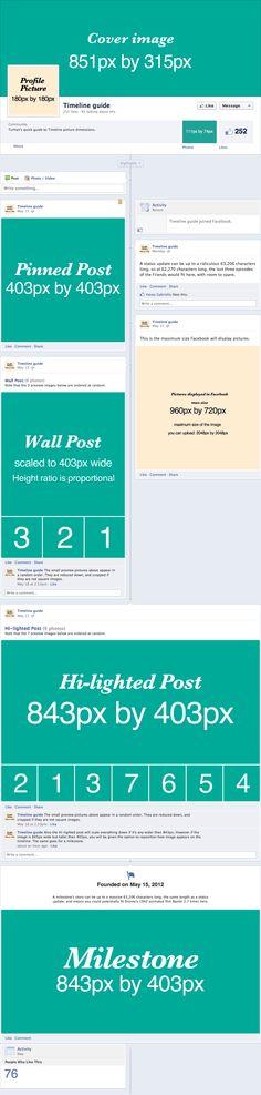 Ghid pentru facebook pages, de pe http://socialmediatraining.ro/2012/05/22/ghid-simplu-si-util-pentru-facebook-timeline/