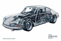 Sketchbook historic cars Pictures: La Porsche 911 S ai raggi X di Jiro Yamada