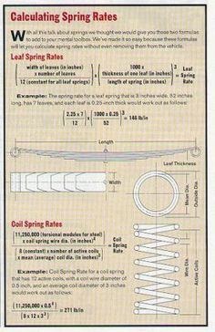 Basic Ford Hot Rod Wiring Diagram Hot Rod Tech