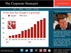 Is this how fast Google+ is growing. Can the new entrant hit 400 million users by the end of the year?