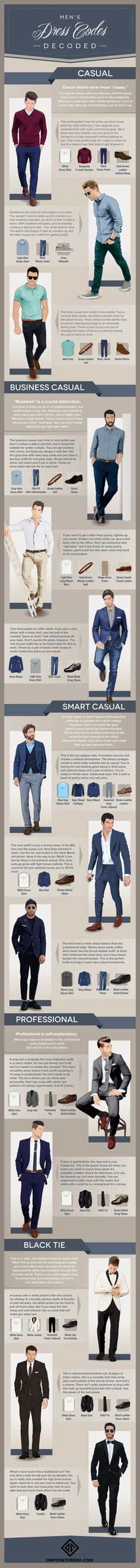 Men's Dress Codes Decoded - all you need to know about what to wear, when [Infographic]