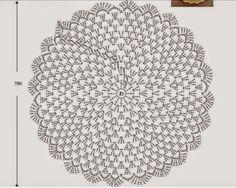publicidade: Trabalhos em crochês são lindíssimos e dão um toque todo charmoso para decoração da casa, para você que ama fazer crochê e está em busca de novidades sobre este assunto trouxemos hoje uma receita de Sousplat de Crochê passo a passo e o gráfico. Sousplat de Crochê dão um toque a mais a sua …