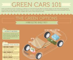 Infographic: Green Cars 101