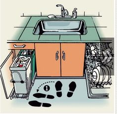 Smart Design With Suzette: Plan Your Kitchen Like A Pro   Los Alamos Daily Post