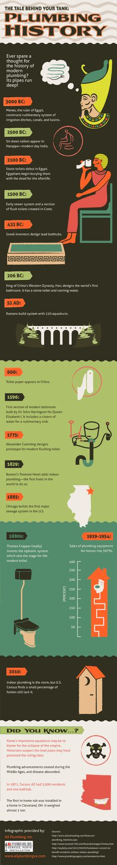 During the Middle Ages, inventors and innovators shifted their focus away from  plumbing advancements to work on other projects. During this time, diseases abounded  in full force. This infographic from All Plumbing, Inc. in Arlington, Virginia talks more  about the history of plumbing.