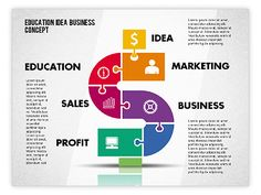 Profitable Idea Diagram #02105