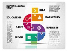 Profitable Idea Diagram #02105