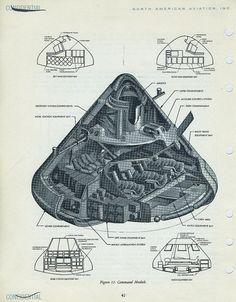 North American Aviation manual showing the Apollo Command Module.