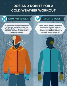 When temperatures plummet, exercise outside becomes more difficult. Although rewarding, preparing for a cold-weather workout takes some know-how! Make sure you know what to do before braving the cold. Winter Running, Winter Hiking, Winter Fun, Winter Camping, Back Fat Workout, Workout Gear, Lower Back Fat, Snow Activities, Go Outdoors
