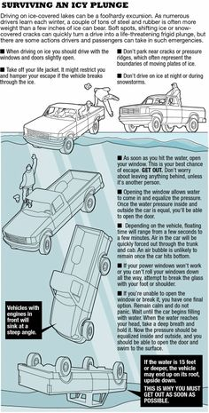 Surviving an icy plunge from http://www.bearisland.org/ice_safety_information.htm