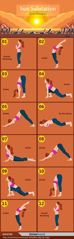Surya Namaskar (Sun Salutation) Step by Step Every Morning to Stay Youthful. Incredible Health Benefits and Steps of Sun Salutation Yoga for weight loss. How to do Sun Salutation and Benefits. Sun Salutation Infographic.