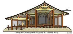 当麻寺前身本堂 9世紀
