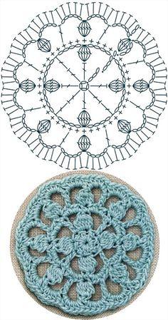 Crochet Leaf Patterns, Crochet Coaster Pattern, Crochet Motifs, Wire Crochet, Granny Square Crochet Pattern, Crochet Books, Crochet Diagram, Crochet Dishcloths, Crochet Basket Tutorial