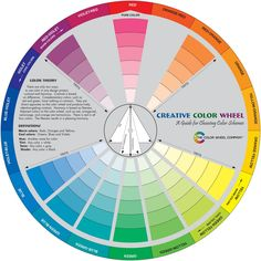 COLOR WHEEL- Creative Color Wheel. This tool for mixing colors defines and illustrates color harmonies so you always have the information you need to create masterpieces and choosing color schemes. This package contains one color wheel that measures 9-1/4 inches in diameter. Made in USA. Basic Colors, Warm Colors, Color Mixing Chart, Color Charts, Painting Sheets, Intermediate Colors, Color Combinations For Clothes, Color Psychology, Color Harmony