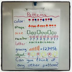 Anchor Chart Ideas For Kindergarten | Math Time / Patterns Anchor Chart