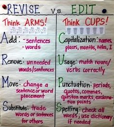Writers Workshop: Revising (ARMS) & Editing (CUPS) This is a good visual for students to show the difference between Editing and Revising which are parts of the writing process. @Helen Palmer Cosner