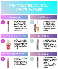Batons Matte, Body Makeup, L'oréal Paris, Face And Body, Knowledge, Eyeshadow, Make Up, Lips, Skin Care
