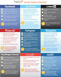 Excellent infographic illustrating a robust game plan for your daily social media activities