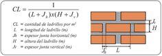Cálculo de la cantidad de ladrillos para muros-Aceros Arequipa