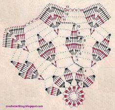 Crochet Art: Crochet - Simples Padrão Crochet Doily gratuito