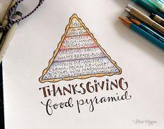 thanksgiving+food+pyramid.jpg 900 × 713 bildepunkter
