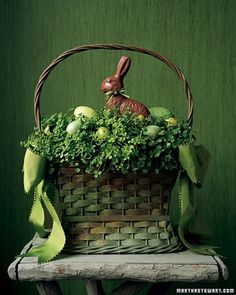 I am SO going to do this. Lightly spray painted basket; ivy plant; satin ribbon; chocolate bunny; paper mache eggs.