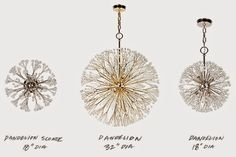 "In keeping with Tony Duquette's decorative vision of exploding fireworks, starbursts, sunbursts and super novas, the new Dandelion fixtures by Remains Lighting are another example of his unique point of view. Duquette always insisted that his jeweled brooches could be blown up to become a chandelier… And vice versa…."" Hutton Wilkinson - President, Tony Duquette, Inc. ""Introducing the Duquette Dandelions"""