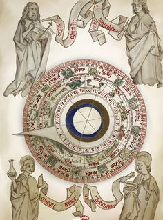 Ancient astrological documents were translated from Arabic to Latin around the 12th and 13th centuries.