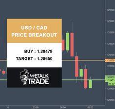 #USD/CAD Price Breakout. Buy :1.28479 Target : 1.28650 #Wetalktrade #Forex #Trading #ForexSignals