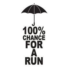 Running: 100%