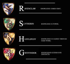 How the four houses view knowledge