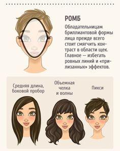 Какая стрижка подойдет для вашей формы лица. Выбираем по схеме! 6