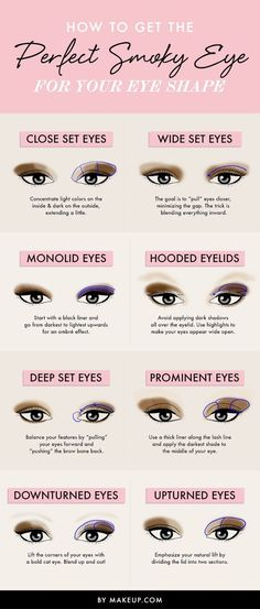 Different eye shapes can really have an effect on how your smoky eye looks, so we built out this guide of tutorials just for you! Follow these instructions for getting the perfect smoky eye for your eye shape | #clairetaylormua by maura