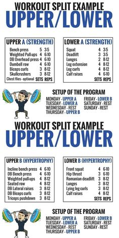 Workout definition is - a practice or exercise to test or improve one's fitness for athletic competition, ability, or performance. How to use workout in a sentence. Wöchentliches Training, Weight Training Workouts, Gym Workout Tips, Fitness Workouts, At Home Workouts, Weekly Workouts, Dumbbell Workout, Power Lifting Workouts, Best Workout Split