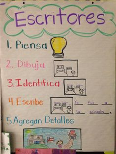 Kindergarten Anchor Charts, Kindergarten Language Arts, Kindergarten Writing, Teaching Writing, Writing Activities, First Day Of School Activities, Dual Language Classroom, Bilingual Classroom, Bilingual Education