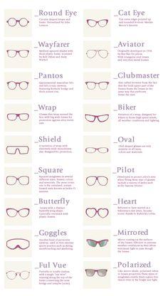 Eyewear  - Buona notizia: ora sapete come si chiama quel benedetto modello che vi sta bene