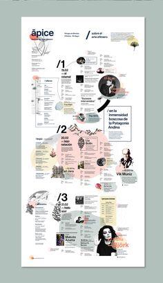 Micaela Castellaro on Behance Magazine Design, Graphic Design Magazine, Graphic Design Trends, Dm Poster, Poster Layout, Minimal Web Design, Infographic Resume, Design Digital, Newsletter Design