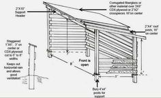 Magnificent Wood Shed Plans