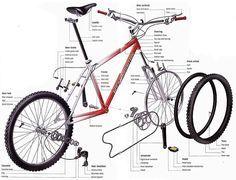 298385b0e7f07eddd53a32d3125b69f0?b=t bike parts diagram the anatomy of objects bike, bike parts, bicycle
