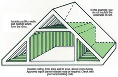 Walk Up Attic - Building & Construction - DIY Chatroom - DIY Home Improvement Forum