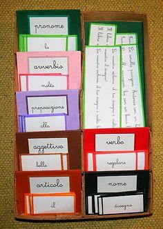 scatola grammaticale VI 1