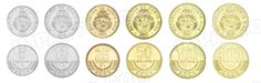 Costa Rica,  set of 6 uncirculated coins